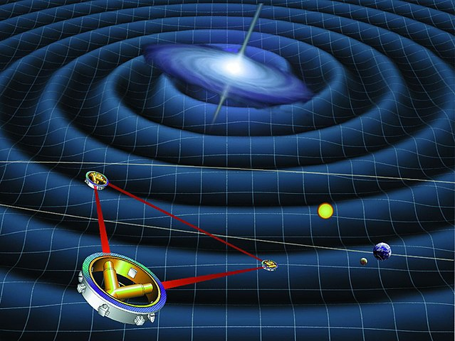 All about gravitational waves and news