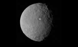 All about Ceres and news