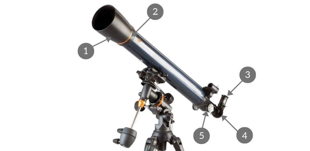 anatomy of the refracting telescope