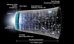 All about the expansion of the universe and news