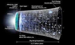 宇宙膨脹的速度:科學家不同意