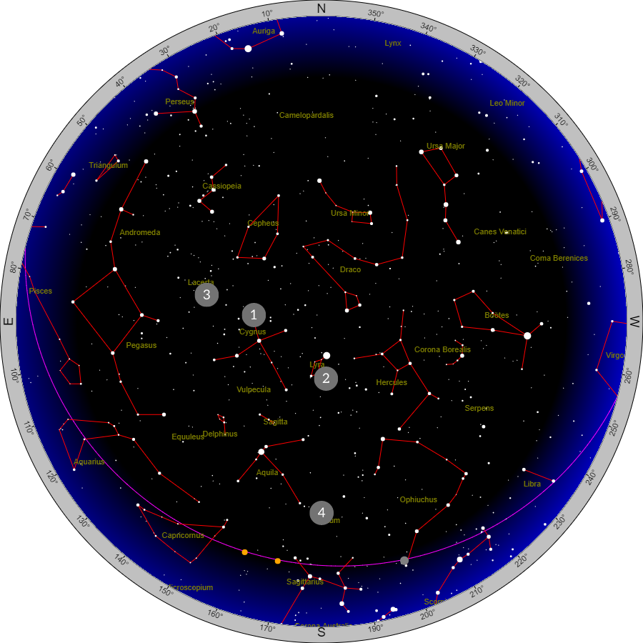 Stargazing in July in the northern hemisphere