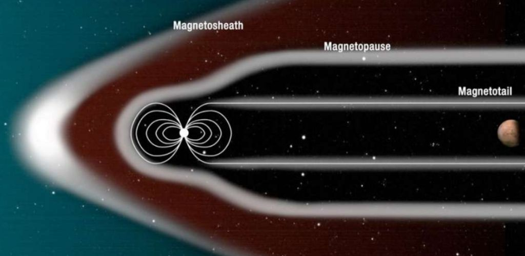 artificial magnetic shield
