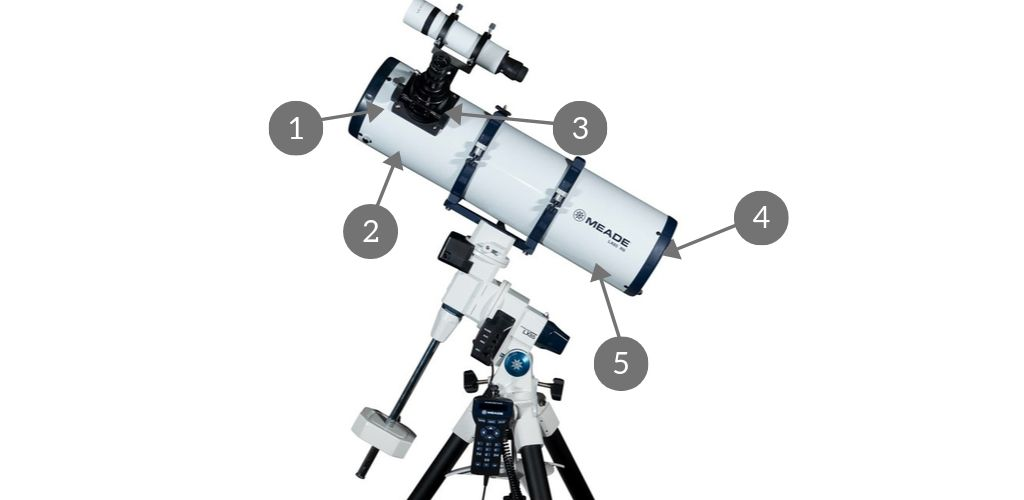 anatomy of a reflecting telescope